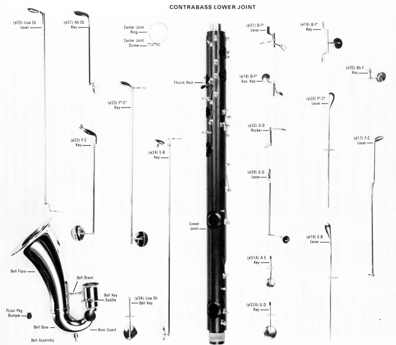 Contra Bass lower Clarinet Parts